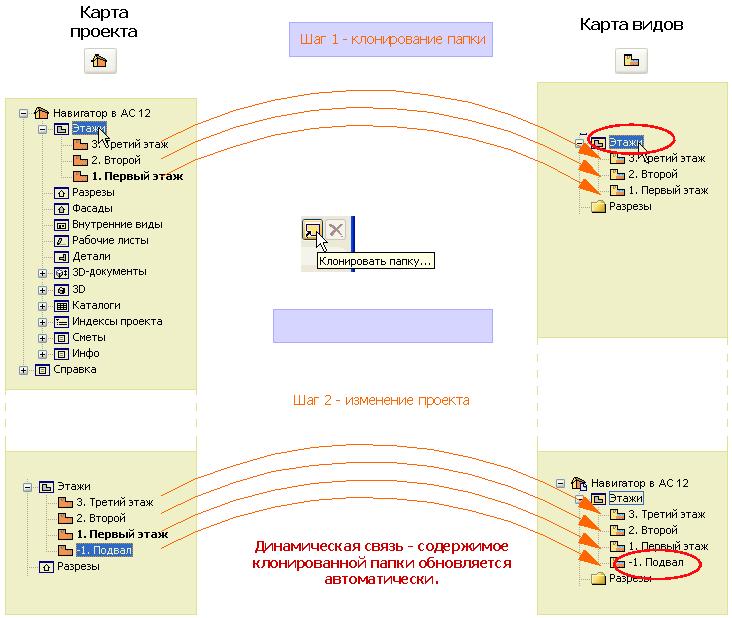 3-instrumenty-programmy-arhikad